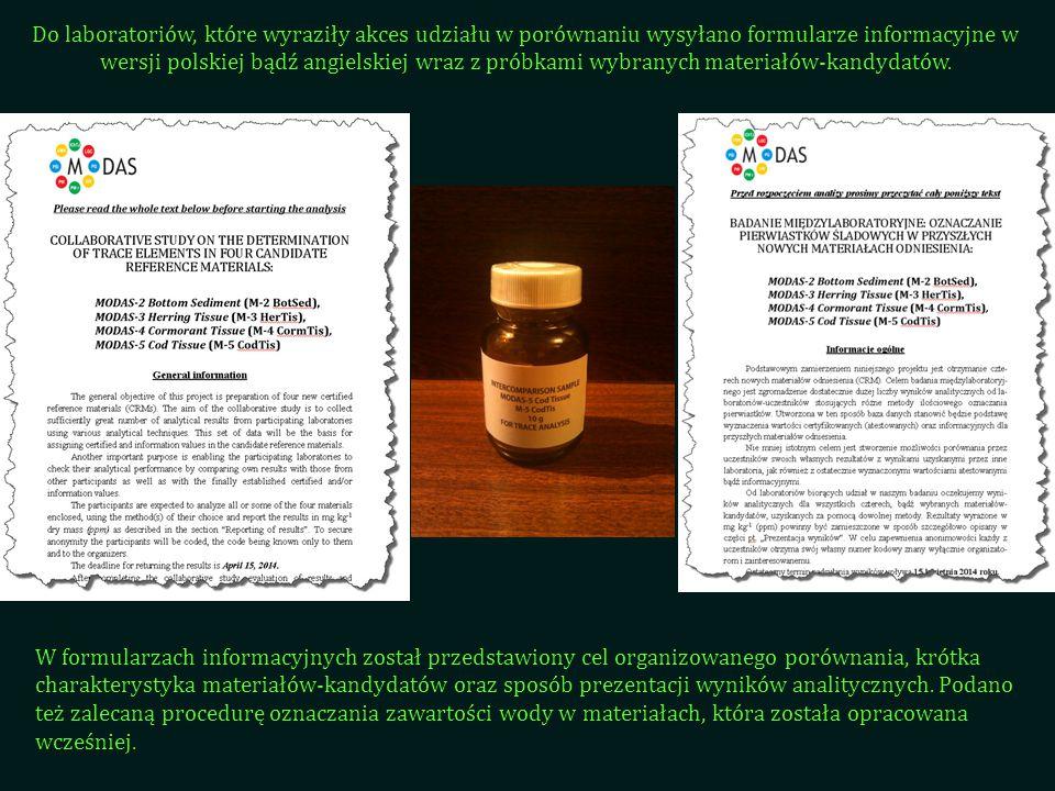 Do laboratoriów, które wyraziły akces udziału w porównaniu wysyłano formularze informacyjne w wersji polskiej bądź angielskiej wraz z próbkami wybranych materiałów-kandydatów.