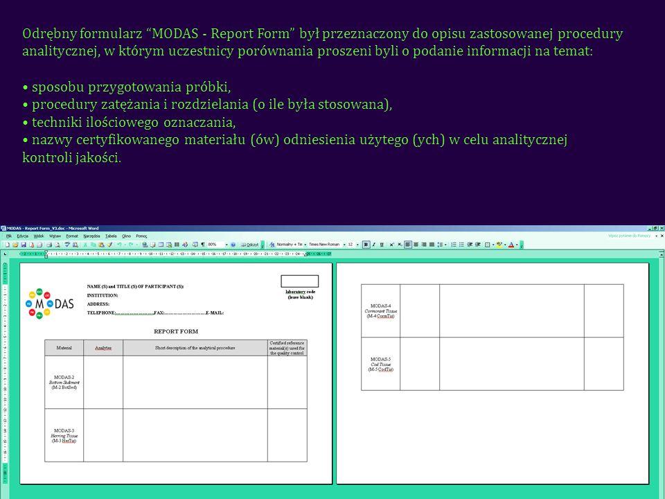 Odrębny formularz MODAS - Report Form był przeznaczony do opisu zastosowanej procedury analitycznej, w którym uczestnicy porównania proszeni byli o podanie informacji na temat: sposobu przygotowania próbki, procedury zatężania i rozdzielania (o ile była stosowana), techniki ilościowego oznaczania, nazwy certyfikowanego materiału (ów) odniesienia użytego (ych) w celu analitycznej kontroli jakości.