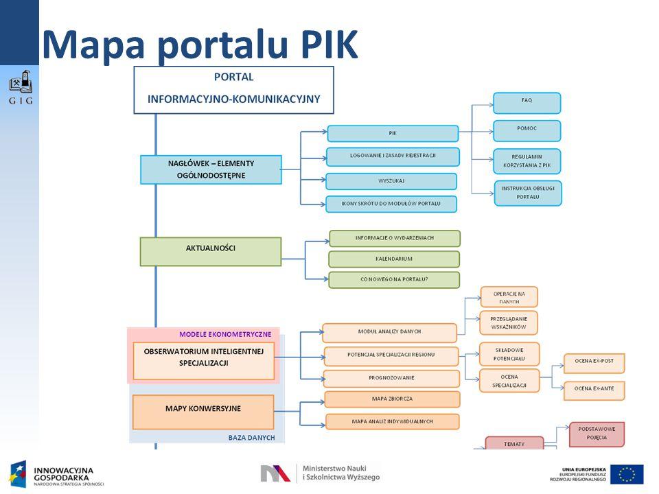Mapa portalu PIK