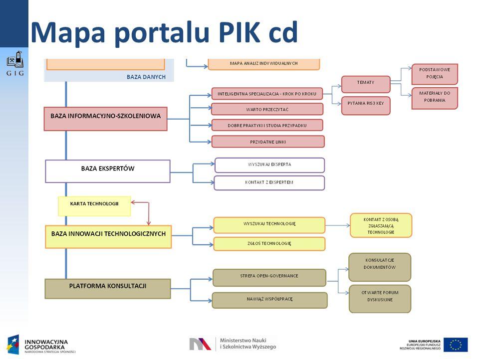 Mapa portalu PIK cd