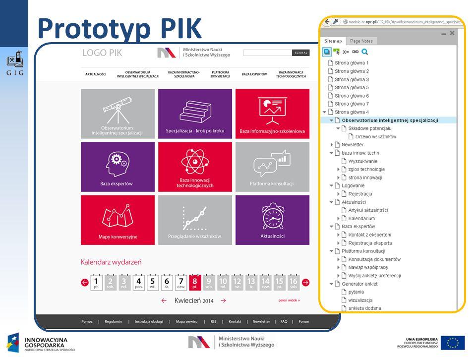 Prototyp PIK