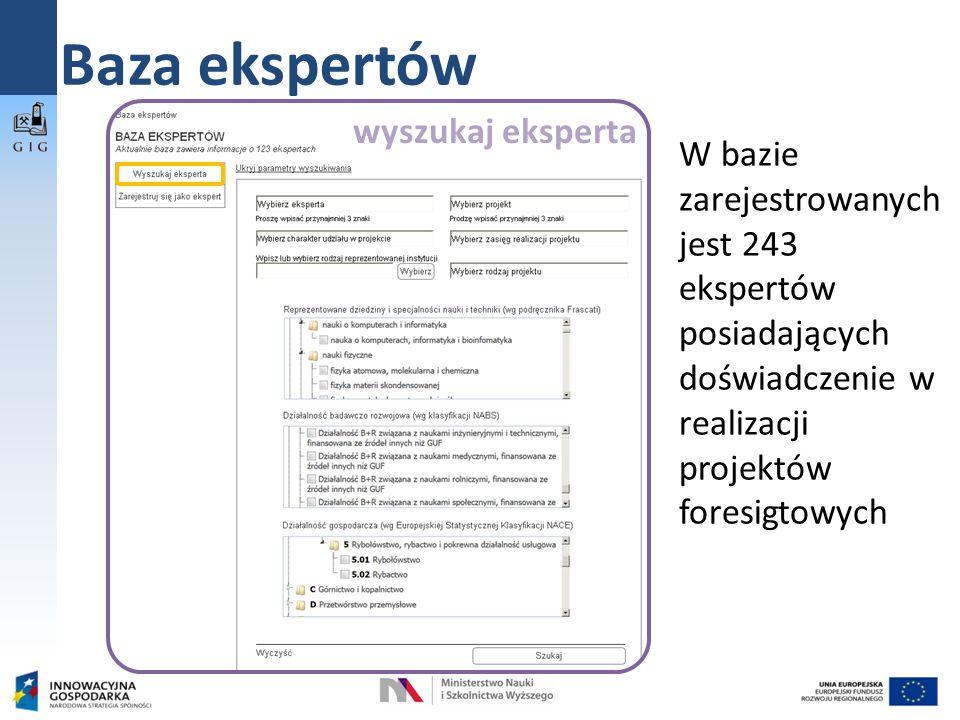 Baza ekspertów W bazie zarejestrowanych jest 243 ekspertów posiadających doświadczenie w realizacji projektów foresigtowych wyszukaj eksperta