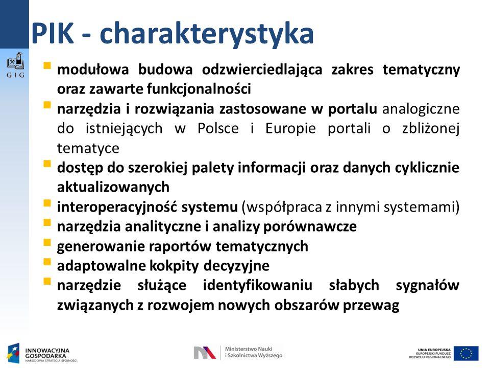 PIK - charakterystyka  modułowa budowa odzwierciedlająca zakres tematyczny oraz zawarte funkcjonalności  narzędzia i rozwiązania zastosowane w portalu analogiczne do istniejących w Polsce i Europie portali o zbliżonej tematyce  dostęp do szerokiej palety informacji oraz danych cyklicznie aktualizowanych  interoperacyjność systemu (współpraca z innymi systemami)  narzędzia analityczne i analizy porównawcze  generowanie raportów tematycznych  adaptowalne kokpity decyzyjne  narzędzie służące identyfikowaniu słabych sygnałów związanych z rozwojem nowych obszarów przewag