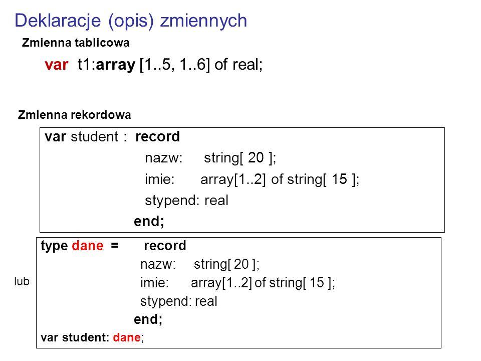 var student : record nazw: string[ 20 ]; imie: array[1..2] of string[ 15 ]; stypend: real end; var t1:array [1..5, 1..6] of real; Zmienna tablicowa Zm
