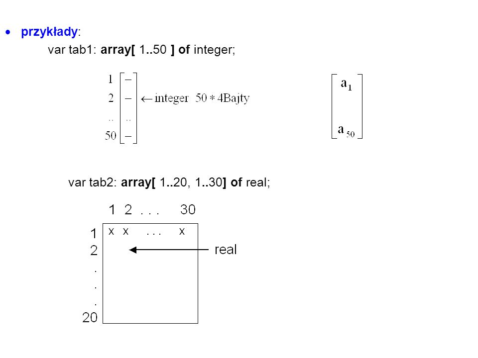  przykłady: var tab1: array[ 1..50 ] of integer; var tab2: array[ 1..20, 1..30] of real;