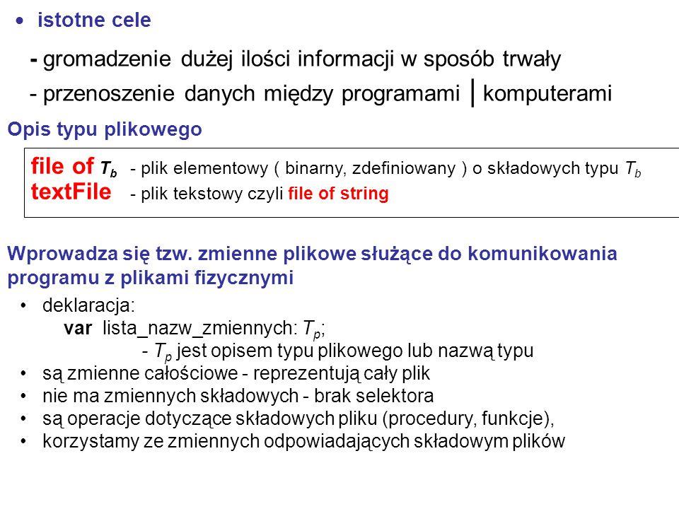  istotne cele file of T b - plik elementowy ( binarny, zdefiniowany ) o składowych typu T b textFile - plik tekstowy czyli file of string Opis typu p