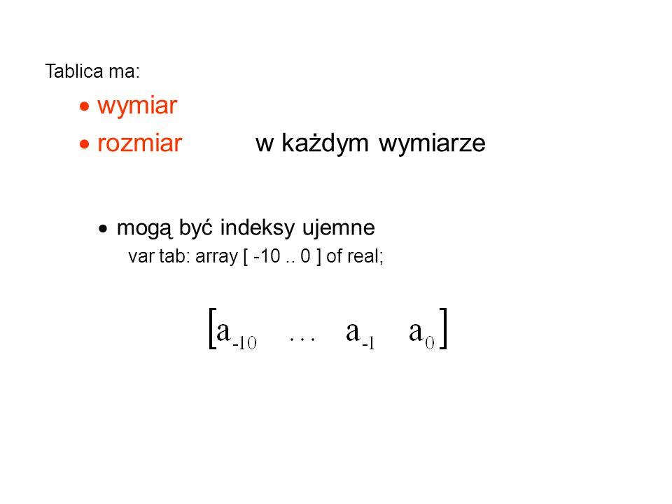 Tablica ma:  wymiar  rozmiar w każdym wymiarze  mogą być indeksy ujemne var tab: array [ -10.. 0 ] of real;