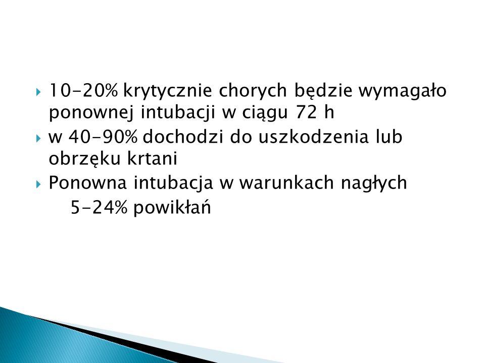  10-20% krytycznie chorych będzie wymagało ponownej intubacji w ciągu 72 h  w 40-90% dochodzi do uszkodzenia lub obrzęku krtani  Ponowna intubacja