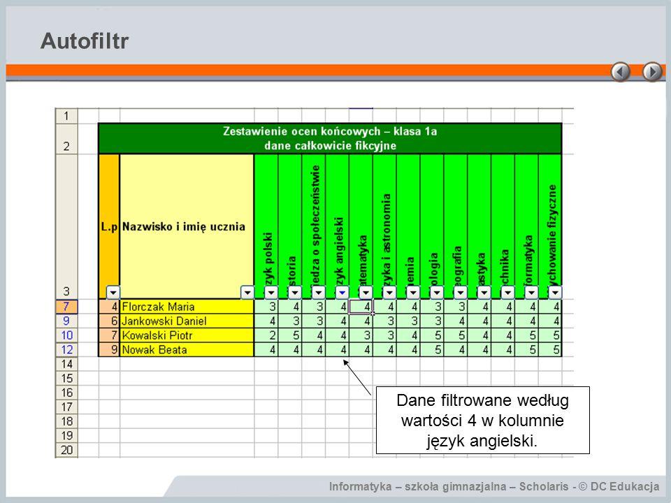 Informatyka – szkoła gimnazjalna – Scholaris - © DC Edukacja Autofiltr Dane filtrowane według wartości 4 w kolumnie język angielski.