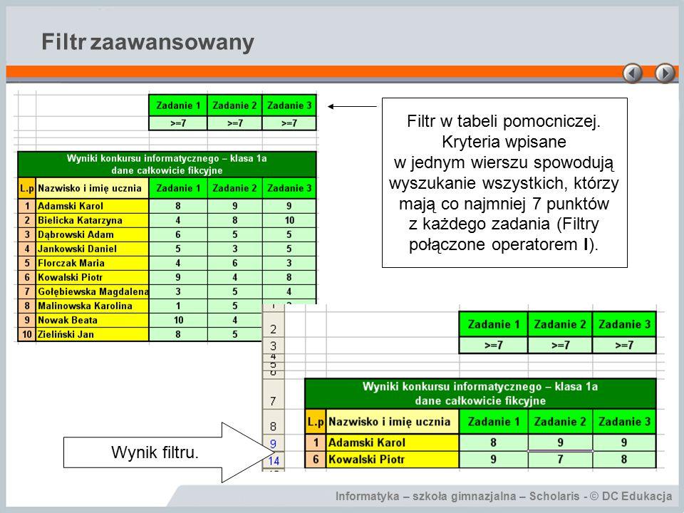 Informatyka – szkoła gimnazjalna – Scholaris - © DC Edukacja Filtr zaawansowany Filtr w tabeli pomocniczej.