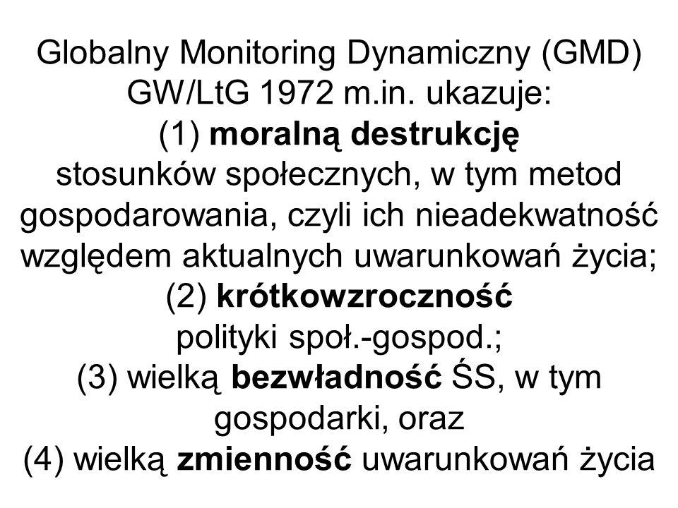 Globalny Monitoring Dynamiczny (GMD) GW/LtG 1972 m.in.