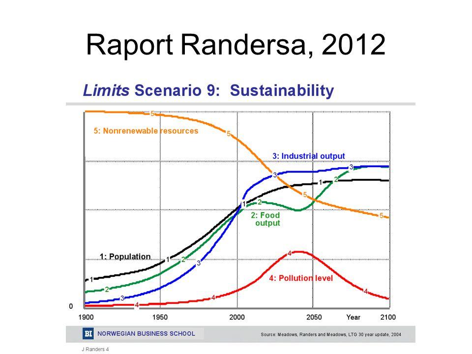Raport Randersa, 2012