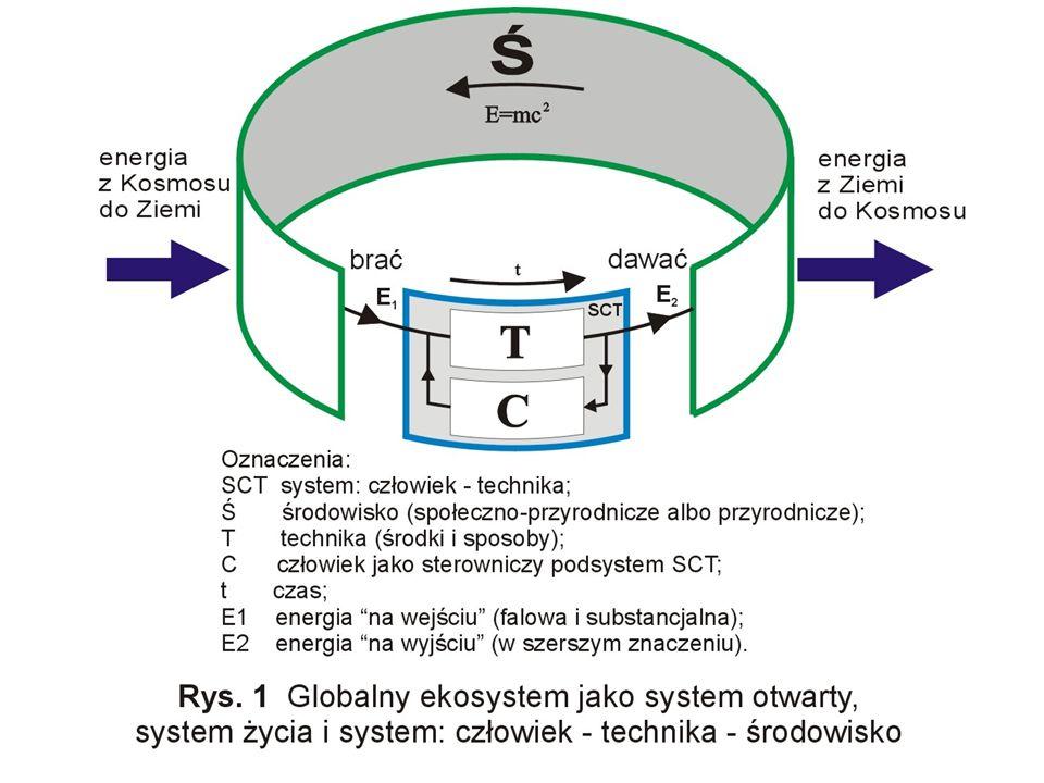 Warunkiem trwałego rozwoju sż, w tym SCT, są adekwatne do aktualnych uwarunkowań życia jego homeostat i orgware.