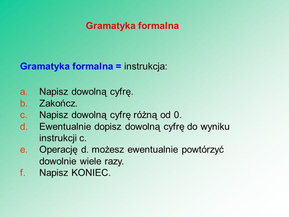 Gramatyka formalna = instrukcja: a.Napisz dowolną cyfrę. b.Zakończ. c.Napisz dowolną cyfrę różną od 0. d.Ewentualnie dopisz dowolną cyfrę do wyniku in