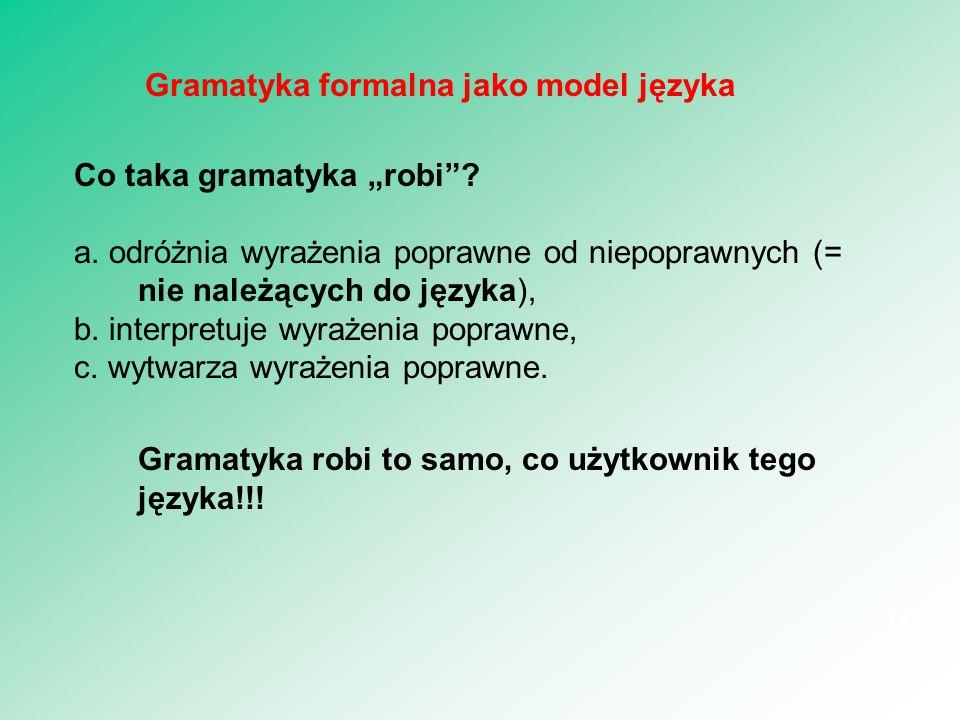 """Co taka gramatyka """"robi""""? a. odróżnia wyrażenia poprawne od niepoprawnych (= nie należących do języka), b. interpretuje wyrażenia poprawne, c. wytwarz"""