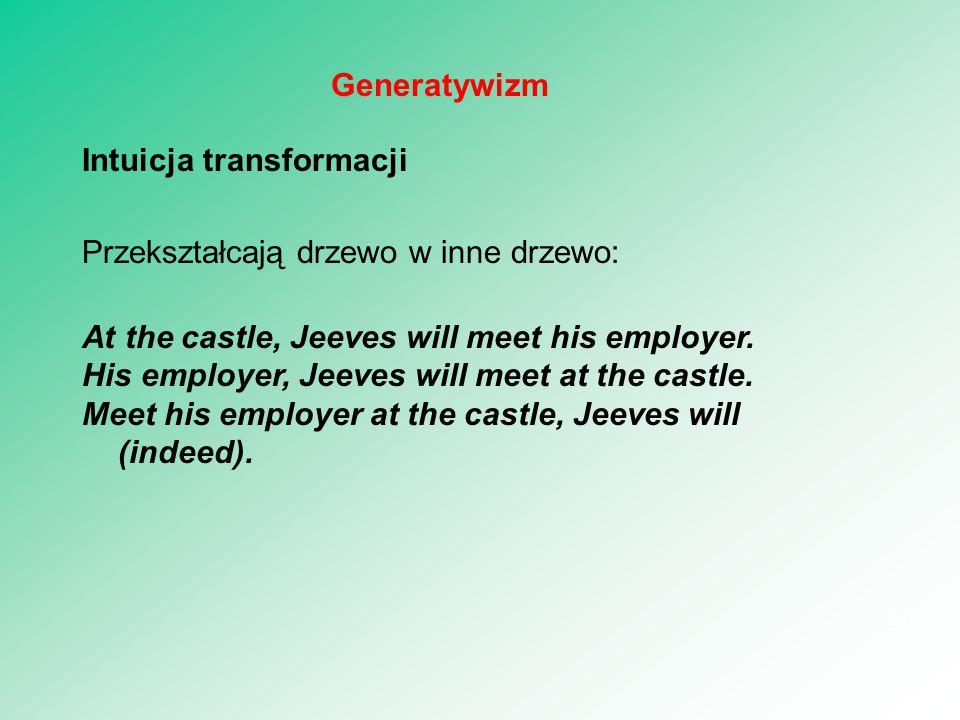 Intuicja transformacji Przekształcają drzewo w inne drzewo: At the castle, Jeeves will meet his employer. His employer, Jeeves will meet at the castle
