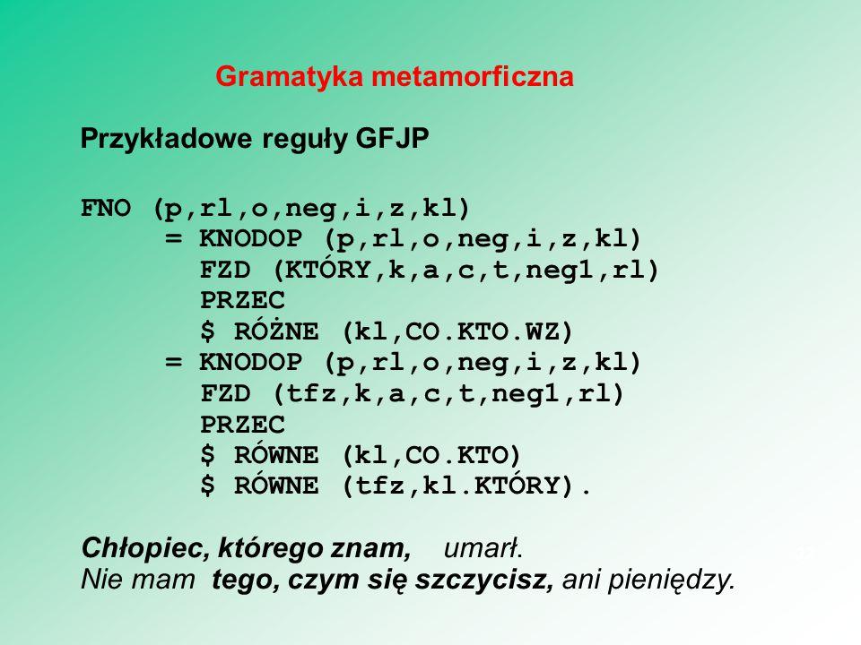 Przykładowe reguły GFJP FNO (p,rl,o,neg,i,z,kl) = KNODOP (p,rl,o,neg,i,z,kl) FZD (KTÓRY,k,a,c,t,neg1,rl) PRZEC $ RÓŻNE (kl,CO.KTO.WZ) = KNODOP (p,rl,o