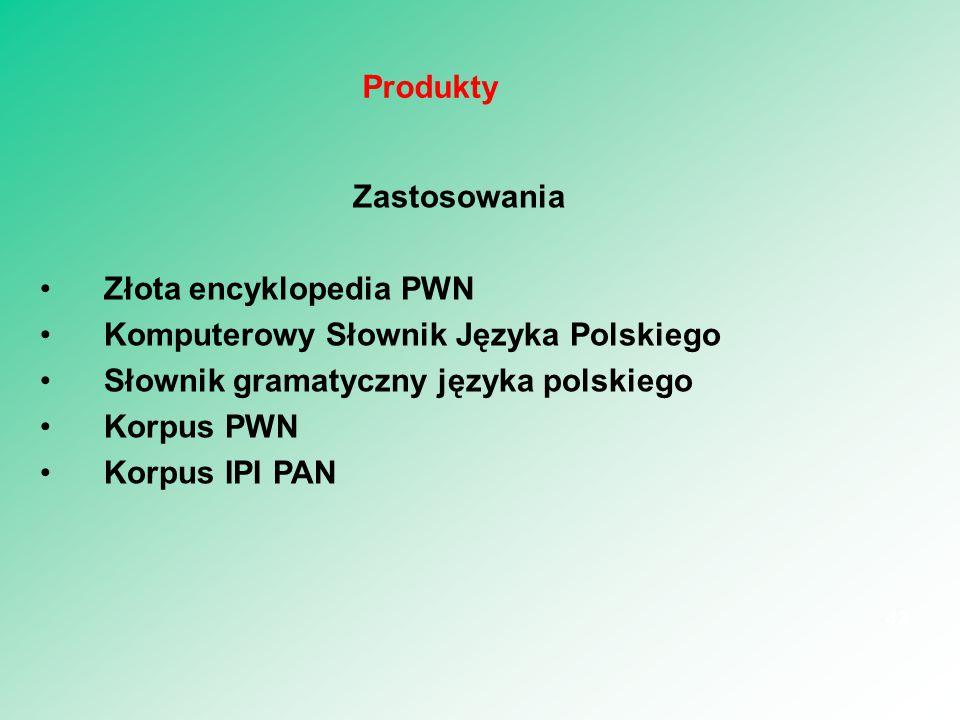 Zastosowania Złota encyklopedia PWN Komputerowy Słownik Języka Polskiego Słownik gramatyczny języka polskiego Korpus PWN Korpus IPI PAN 43 Produkty
