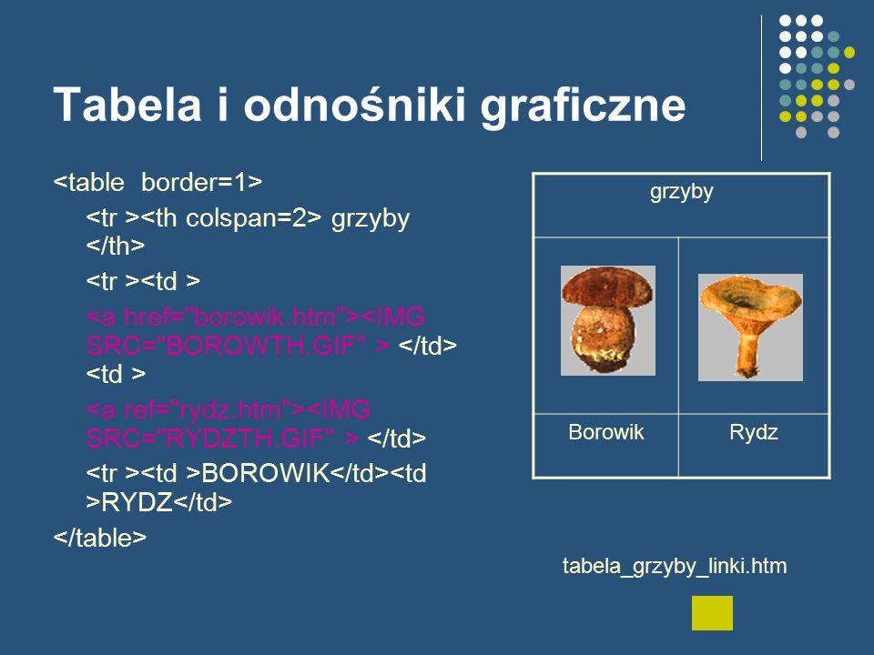 Tabela i odnośniki graficzne grzyby BOROWIK RYDZ grzyby BorowikRydz tabela_grzyby_linki.htm