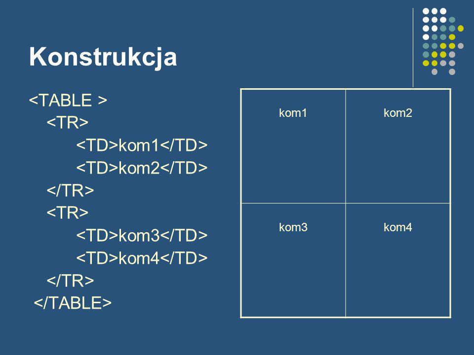 Konstrukcja kom1 kom2 kom3 kom4 kom1kom2 kom3kom4