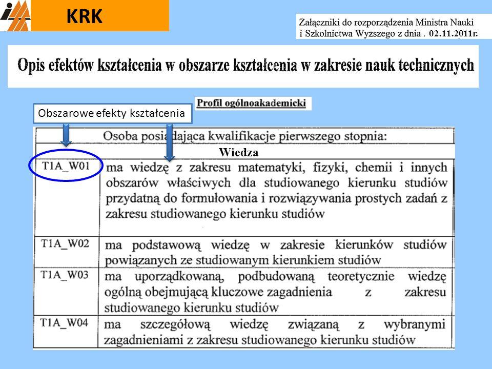 Wiedza KRK 02.11.2011r. Obszarowe efekty kształcenia