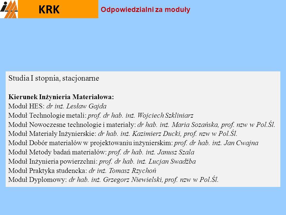 Studia I stopnia, stacjonarne Kierunek Inżynieria Materiałowa: Moduł HES: dr inż. Lesław Gajda Moduł Technologie metali: prof. dr hab. inż. Wojciech S