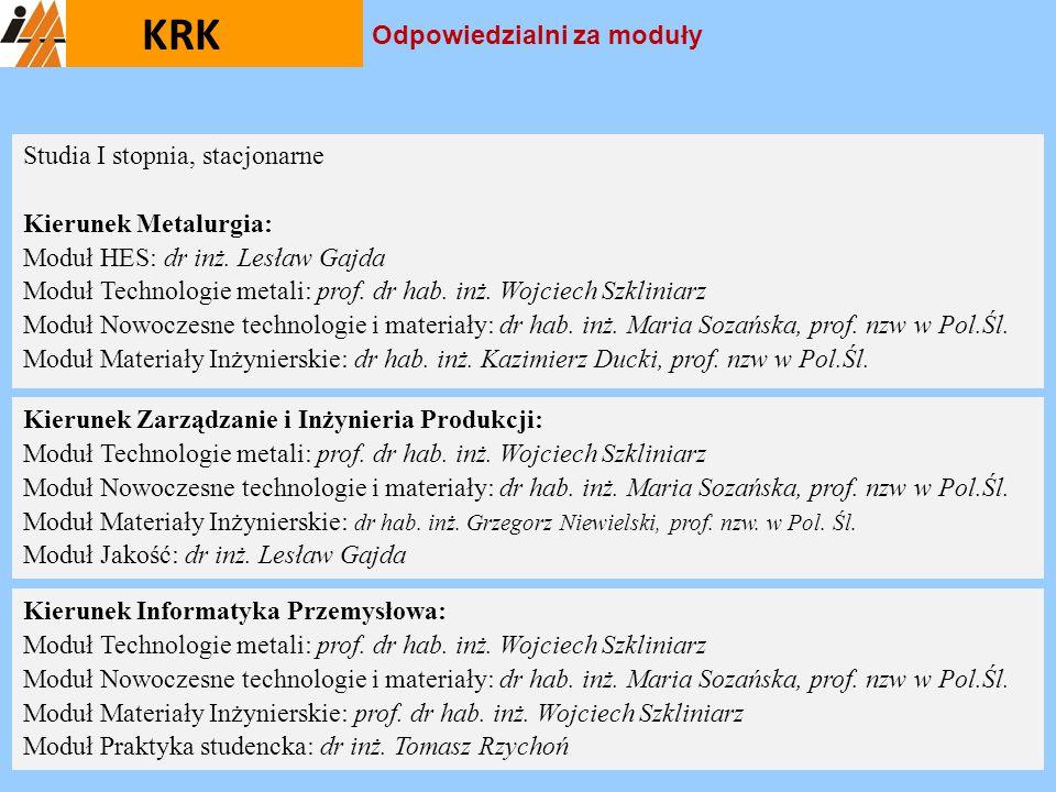 Studia I stopnia, stacjonarne Kierunek Metalurgia: Moduł HES: dr inż. Lesław Gajda Moduł Technologie metali: prof. dr hab. inż. Wojciech Szkliniarz Mo