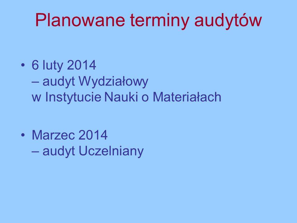 Planowane terminy audytów 6 luty 2014 – audyt Wydziałowy w Instytucie Nauki o Materiałach Marzec 2014 – audyt Uczelniany