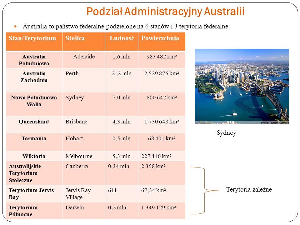 Podział Administracyjny Australii Australia to państwo federalne podzielone na 6 stanów i 3 terytoria federalne: Stan/TerytoriumStolica LudnośćPowierzchnia Australia Południowa Adelaide1,6 mln983 482 km² Australia Zachodnia Perth2,2 mln2 529 875 km² Nowa Południowa Walia Sydney7,0 mln800 642 km² QueenslandBrisbane4,3 mln1 730 648 km² TasmaniaHobart0,5 mln68 401 km² WiktoriaMelbourne5,3 mln 227 416 km² Australijskie Terytorium Stołeczne Canberra0,34 mln2 358 km² Terytorium Jervis Bay Jervis Bay Village 61167,34 km² Terytorium Północne Darwin0,2 mln1 349 129 km² Terytoria zależne Sydney