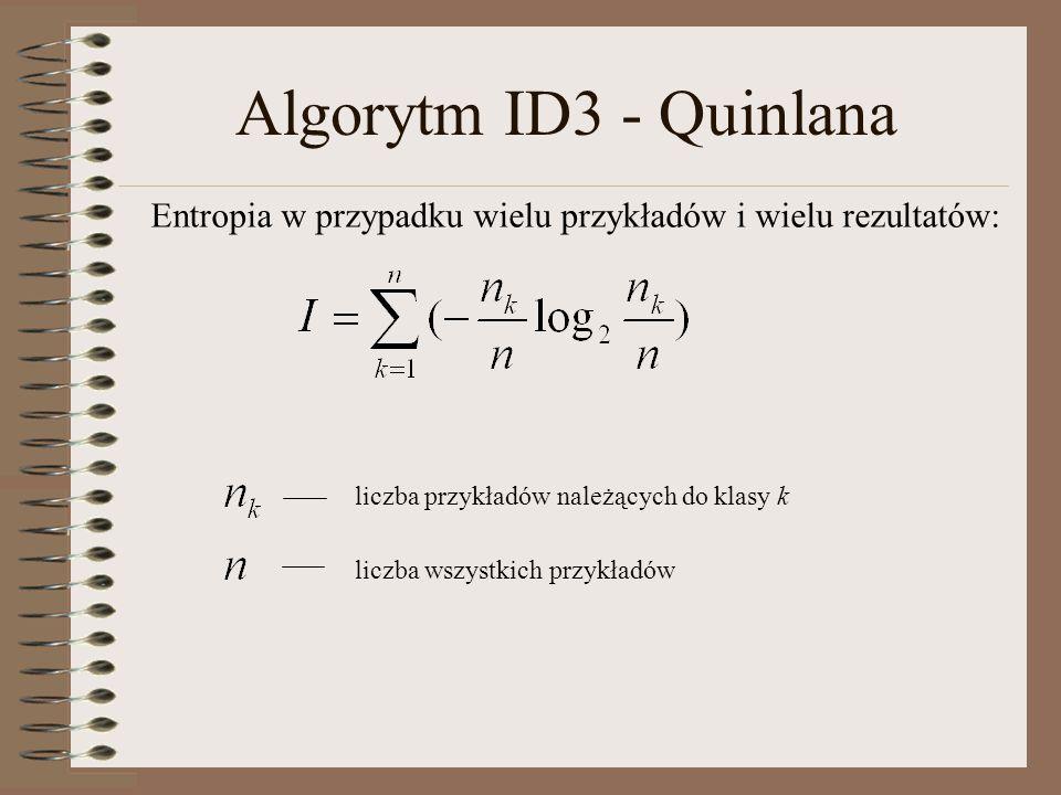 Algorytm ID3 - Quinlana Entropia w przypadku wielu przykładów i wielu rezultatów: liczba przykładów należących do klasy k liczba wszystkich przykładów
