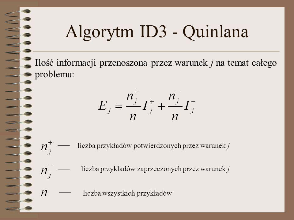 Algorytm ID3 - Quinlana Ilość informacji przenoszona przez warunek j na temat całego problemu: liczba przykładów potwierdzonych przez warunek j liczba