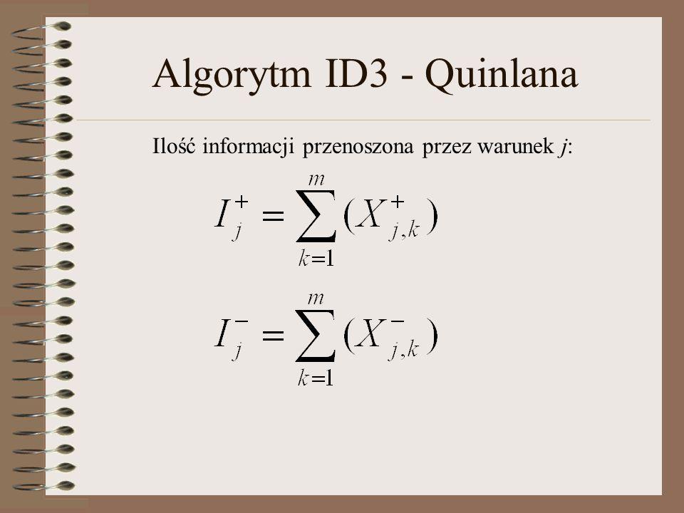 Algorytm ID3 - Quinlana Ilość informacji przenoszona przez warunek j: