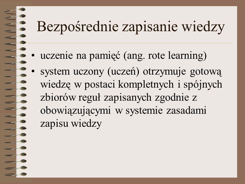 Generowanie pokryć - przykład Podzbiór P – wszystkie przykłady należące do klasy telewizja x r =[wiek<20]  [płeć=M]  [mieszka=wieś] Ustalamy różnice dr 1 =[płeć=M]  [mieszka=wieś] dr 2 =[mieszka=wieś] dr 3 =[wiek<20]  [mieszka=wieś] dr 4 = [wiek<20]  [mieszka=wieś] dr 5 = [wiek<20]  [płeć=M]  [mieszka=wieś]