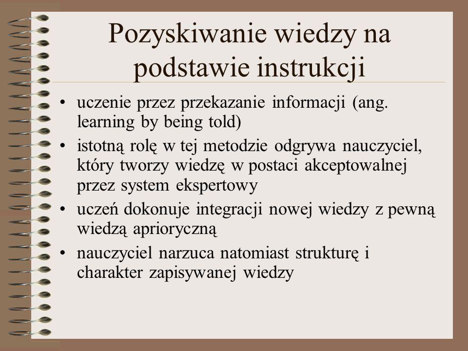 Pozyskiwanie wiedzy na podstawie instrukcji uczenie przez przekazanie informacji (ang. learning by being told) istotną rolę w tej metodzie odgrywa nau