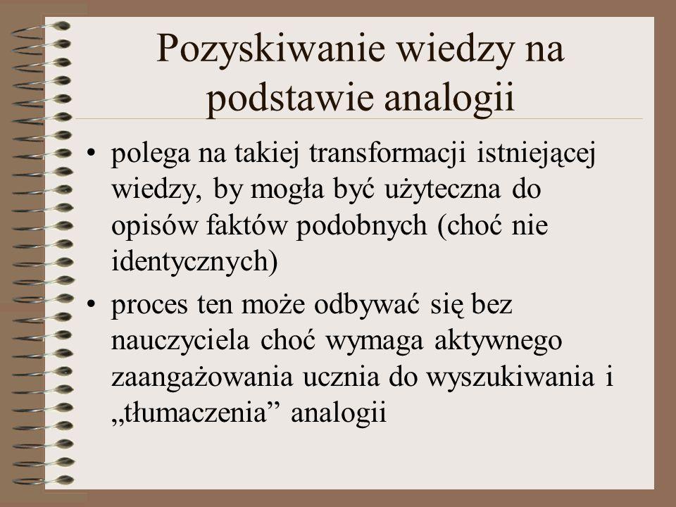 Pozyskiwanie wiedzy na podstawie analogii polega na takiej transformacji istniejącej wiedzy, by mogła być użyteczna do opisów faktów podobnych (choć n
