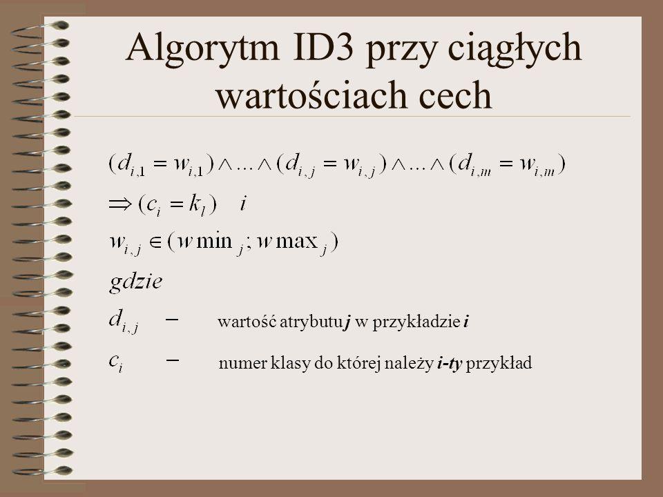 Algorytm ID3 przy ciągłych wartościach cech wartość atrybutu j w przykładzie i numer klasy do której należy i-ty przykład