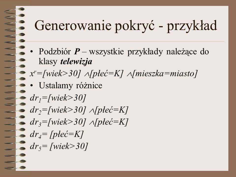 Generowanie pokryć - przykład Podzbiór P – wszystkie przykłady należące do klasy telewizja x r =[wiek>30]  [płeć=K]  [mieszka=miasto] Ustalamy różni