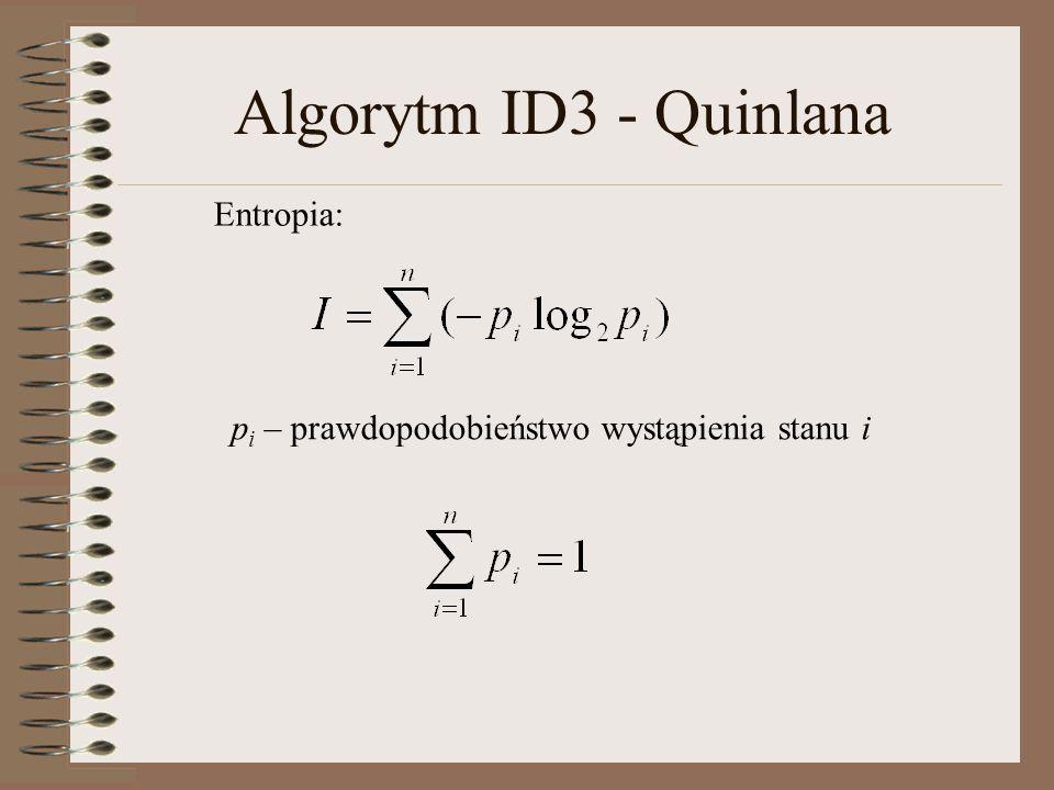 Algorytm ID3 przy ciągłych wartościach cech Załóżmy, że cechy obiektów przyjmują wartości z pewnych ciągłych przedziałów, wówczas zbiór obiektów (przykładów) zbiór atrybutów identyczny dla wszystkich przykładów zbiór klas, do których kwalifikujemy przykłady
