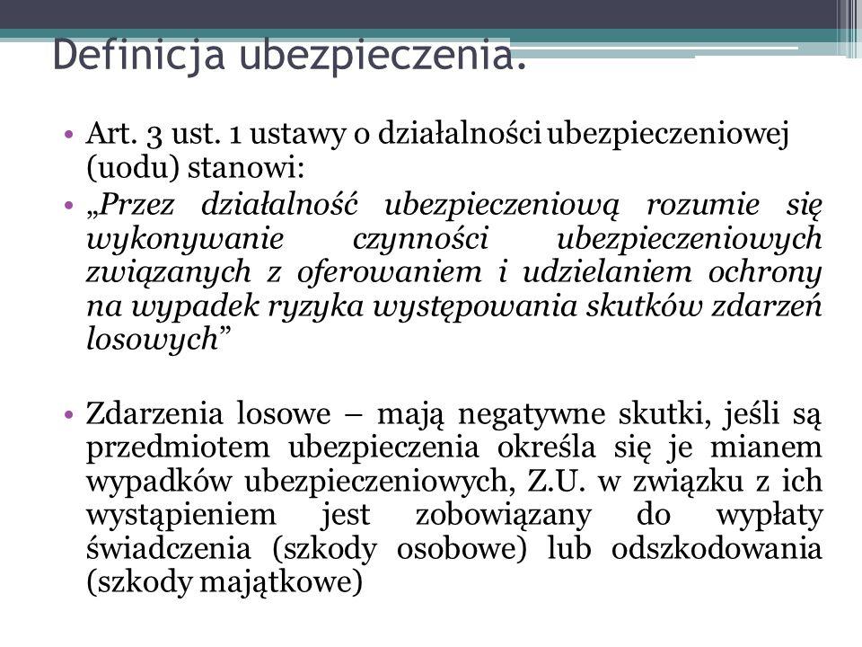 Podział ubezpieczeń Uodu wprowadza podział na:  Obowiązkowe  Dobrowolne Obowiązkowe to te, do zawarcia których obligują przepisy o randze ustawy lub ustalenia umów międzynarodowych ratyfikowanych przez Polskę, a niespełnienie tego obowiązku jest zagrożone sankcją.