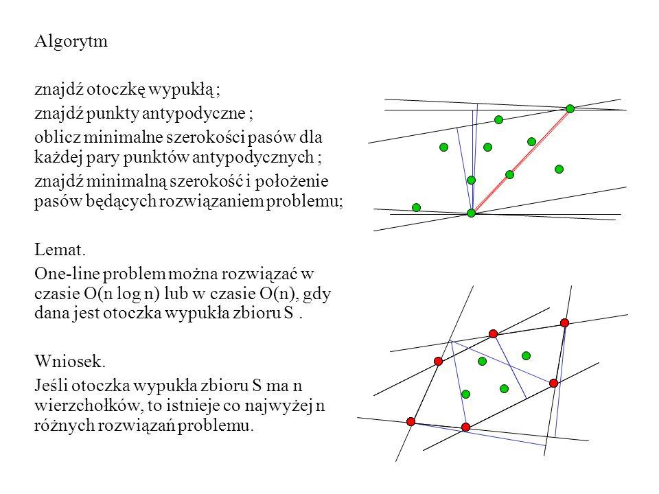 Algorytm znajdź otoczkę wypukłą ; znajdź punkty antypodyczne ; oblicz minimalne szerokości pasów dla każdej pary punktów antypodycznych ; znajdź minim