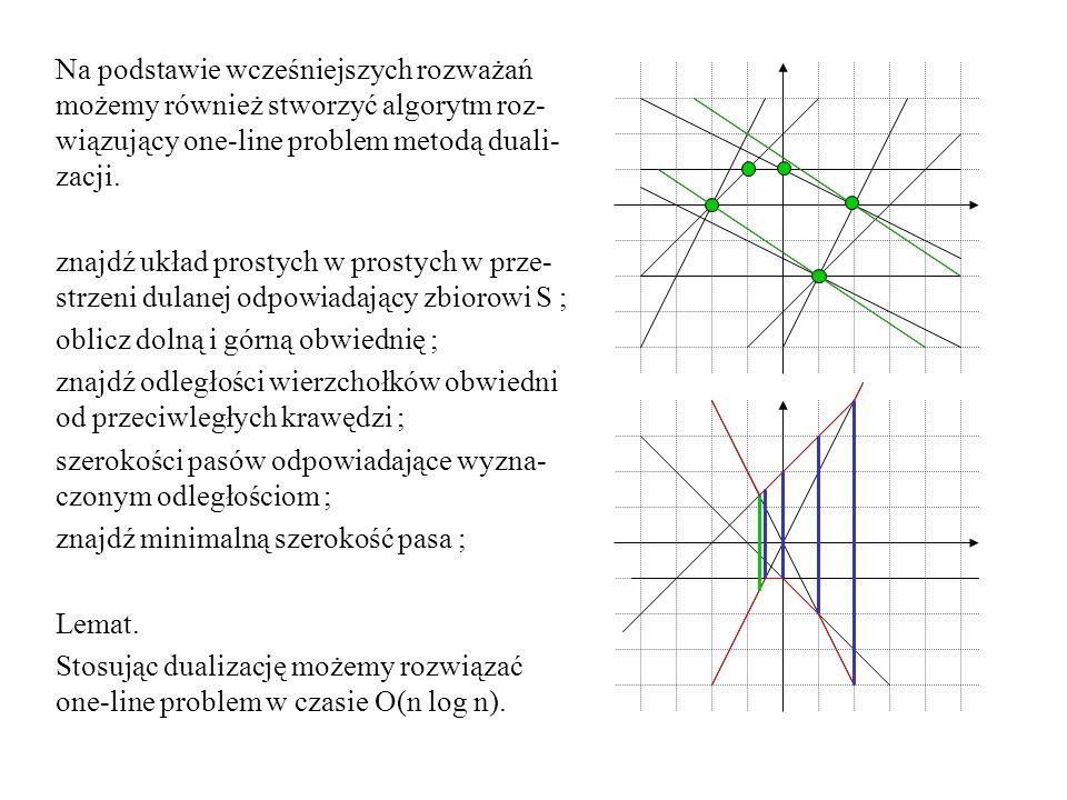 Na podstawie wcześniejszych rozważań możemy również stworzyć algorytm roz- wiązujący one-line problem metodą duali- zacji. znajdź układ prostych w pro