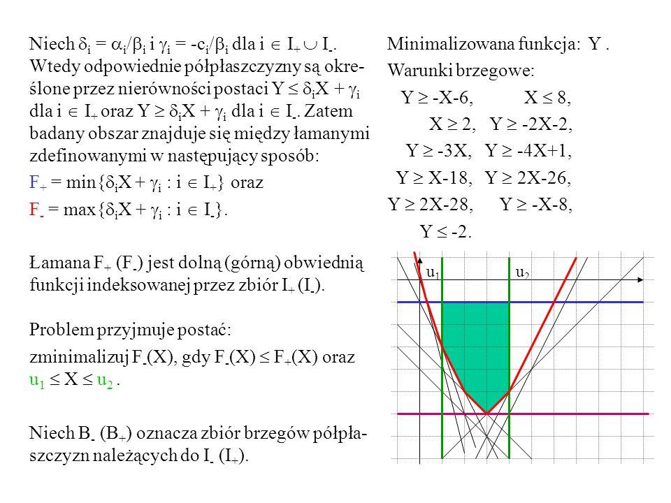 Niech  i =  i /  i i  i = -c i /  i dla i  I +  I -. Wtedy odpowiednie półpłaszczyzny są okre- ślone przez nierówności postaci Y   i X +  i