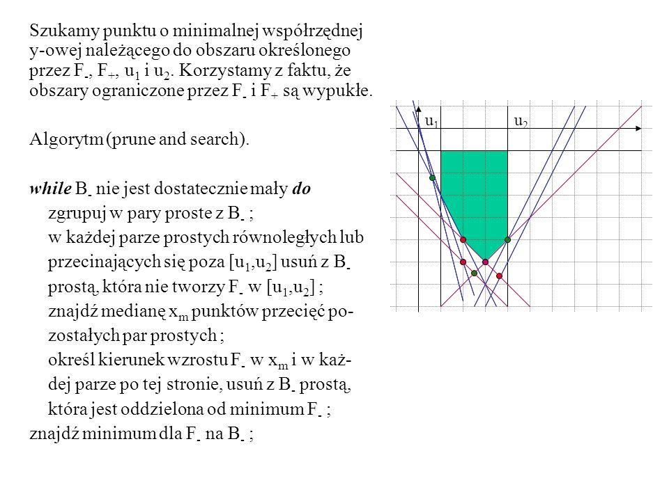 Szukamy punktu o minimalnej współrzędnej y-owej należącego do obszaru określonego przez F -, F +, u 1 i u 2. Korzystamy z faktu, że obszary ograniczon