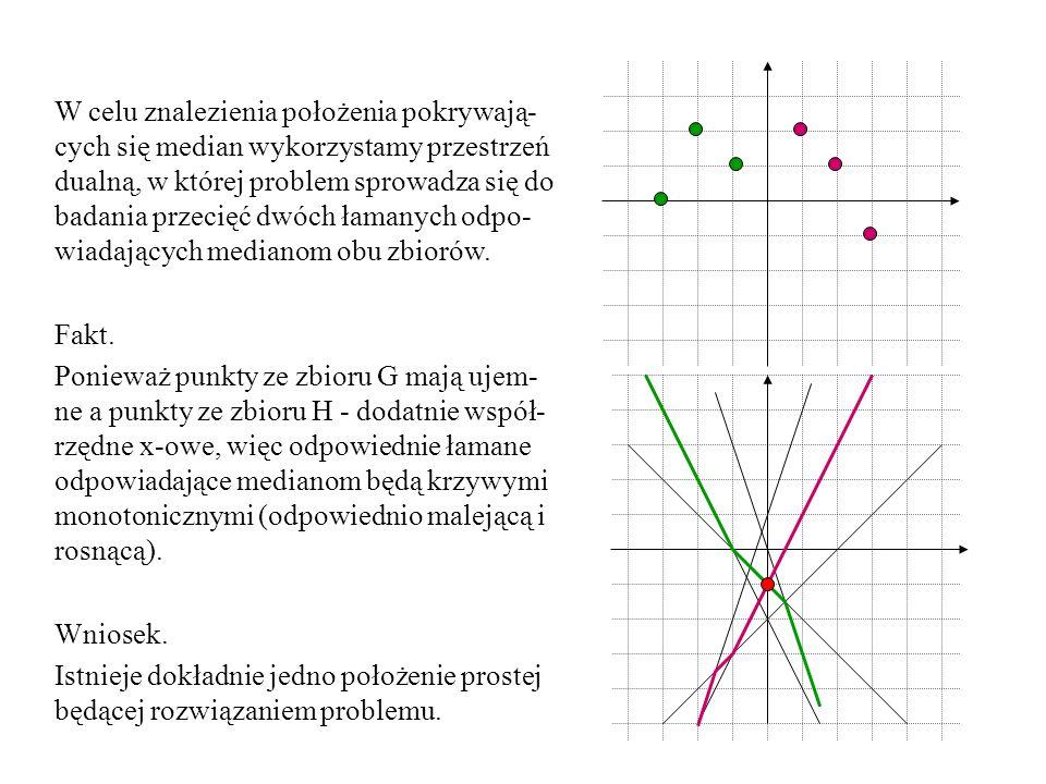 W celu znalezienia położenia pokrywają- cych się median wykorzystamy przestrzeń dualną, w której problem sprowadza się do badania przecięć dwóch łaman