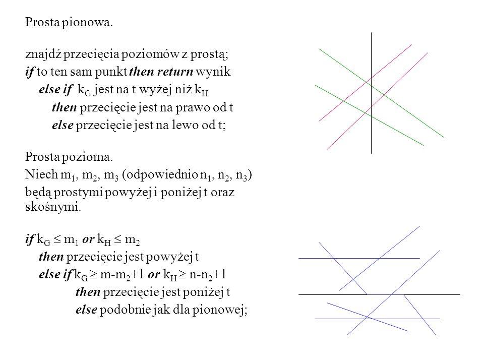 Prosta pionowa. znajdź przecięcia poziomów z prostą; if to ten sam punkt then return wynik else if k G jest na t wyżej niż k H then przecięcie jest na