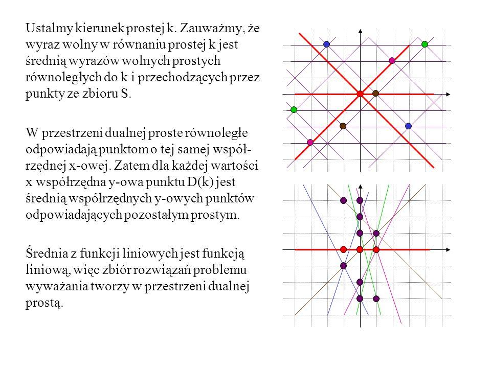Ustalmy kierunek prostej k. Zauważmy, że wyraz wolny w równaniu prostej k jest średnią wyrazów wolnych prostych równoległych do k i przechodzących prz
