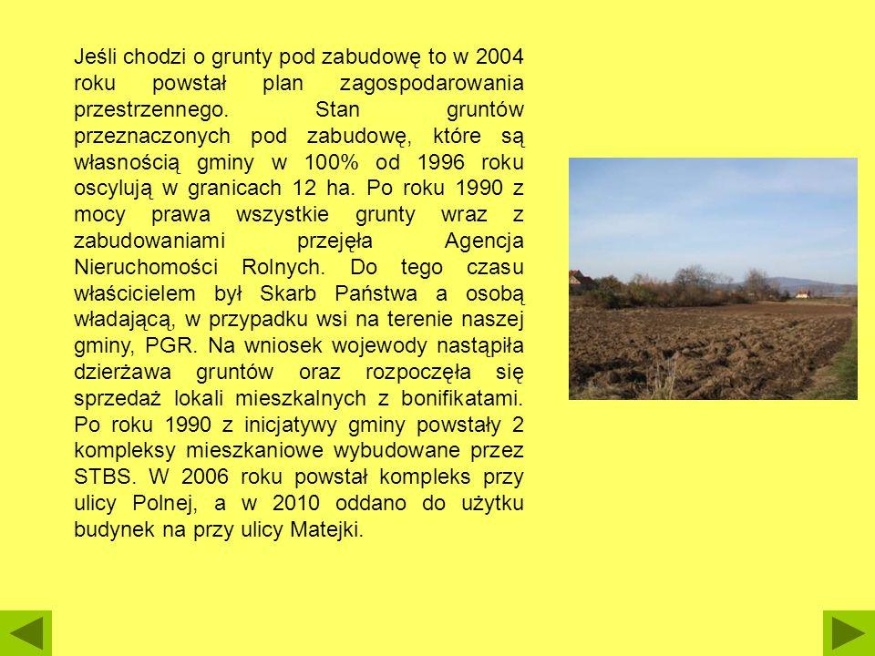 Jeśli chodzi o grunty pod zabudowę to w 2004 roku powstał plan zagospodarowania przestrzennego. Stan gruntów przeznaczonych pod zabudowę, które są wła