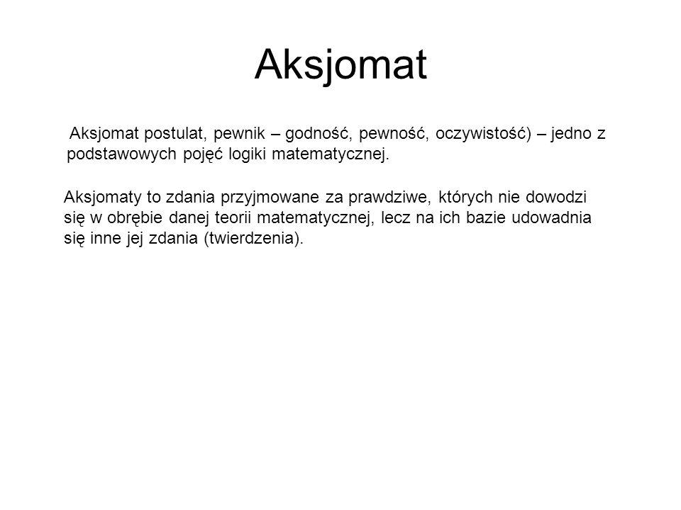 Aksjomat Aksjomat postulat, pewnik – godność, pewność, oczywistość) – jedno z podstawowych pojęć logiki matematycznej. Aksjomaty to zdania przyjmowane