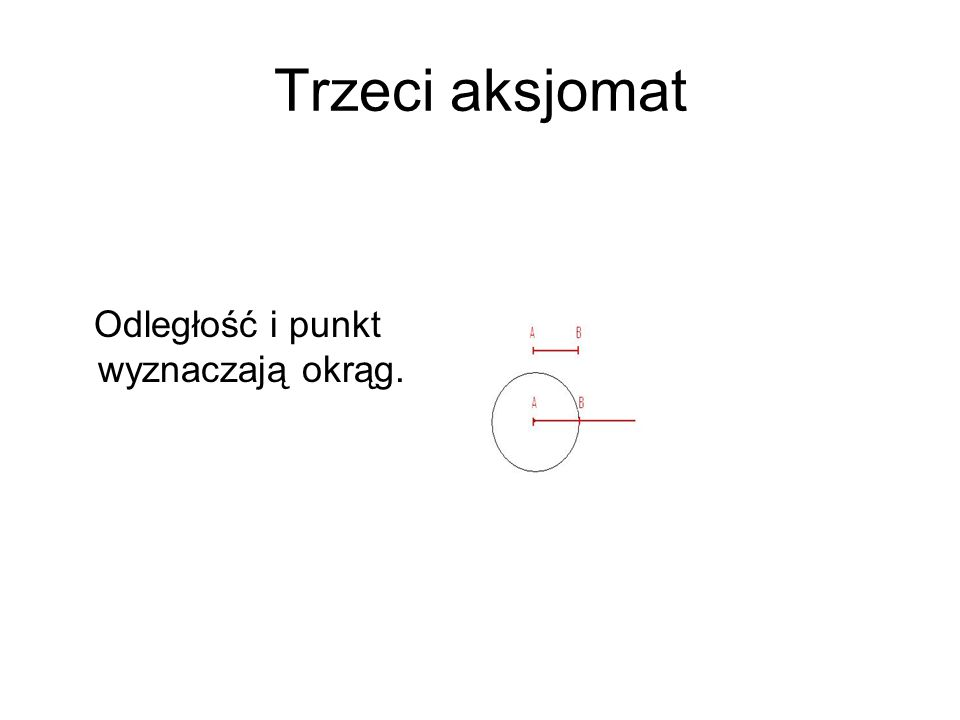 Trzeci aksjomat Odległość i punkt wyznaczają okrąg.