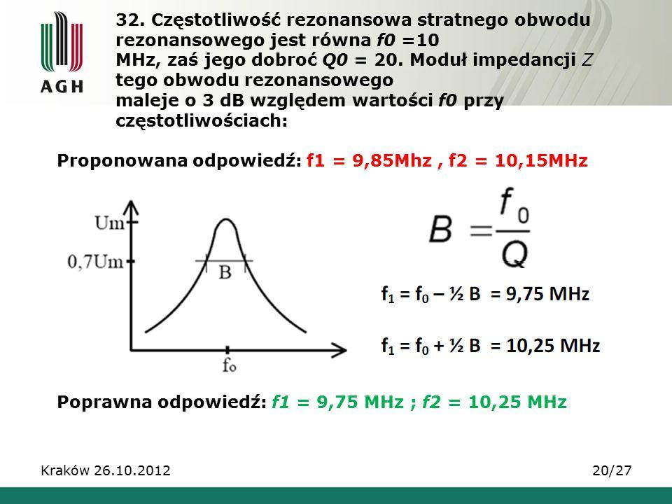 32. Częstotliwość rezonansowa stratnego obwodu rezonansowego jest równa f0 =10 MHz, zaś jego dobroć Q0 = 20. Moduł impedancji Z tego obwodu rezonansow